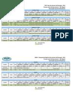 Resultados Provas Locais Apuramento TAD CRAD Sao Miguel 2011