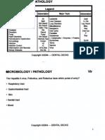 Dental Decks Microbiology Pathology