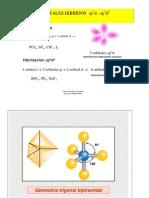 Mis Transparencias Covalente Parte III
