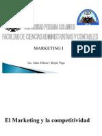 El Marketing y La Competitividad