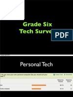 Grade 6 Tech Survey Results