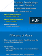 Diff. Means and ANOVA