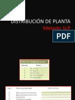 Metodo SLP y Diagrama de Recorrido