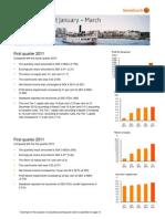 Interim Report Q1 2011