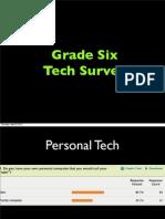 Tech Survey Grade 6