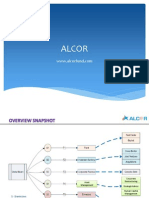 Alcor Profile