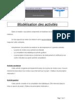 modelActivite