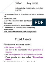 Financial Accounting MBA Depreciation)