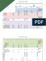 Rite Aid Deal Sheet 426-430