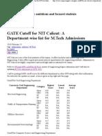 GATE Cutoff for NIT Calicut