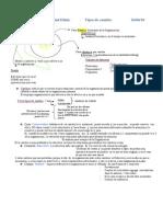 Resumen de Conceptos de Direccion Gral