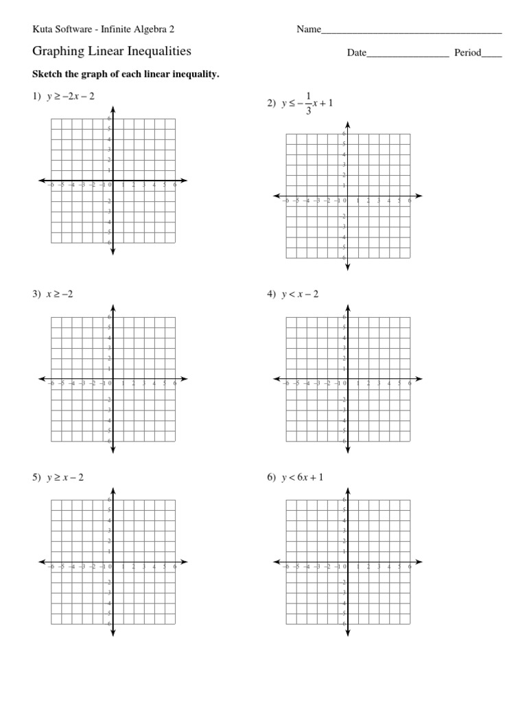 Graphing One Linear Inequality