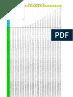 Cópia de DT301 Tabela Densidade temp x brix