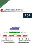 GSM Bursts Frames