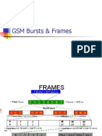 GSM Bursts Frames