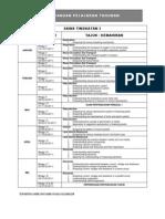 rancangan_tahunan_scienceF3-2011