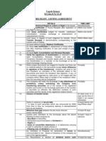 Listing Agreement Summary 2[1]