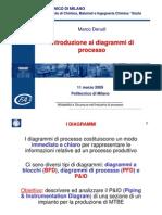 ASIP_ProcessDiagrams