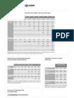 ps_chart_fl_b_fullring_pt
