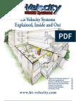 ESP 214.04b Hi-Velocity Explained, HE Online Version
