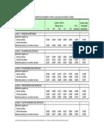 Coeficientes Para Losas en Dos Direcciones(1)