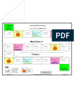 Food Quantifiers Board Game