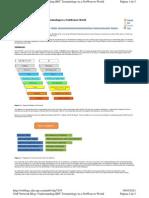 Mapping BPCforMS&BPCforNetWeaver