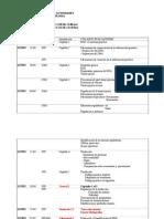 Genetica y Biotecnologia (Calendario Final 2011)