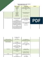 YAD-2011 Plans