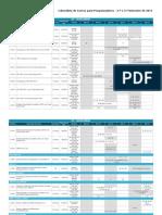 Calendário CICLO de Cursos Formação para Programadores / Developers em Lisboa (Tagus Park) - Portugal