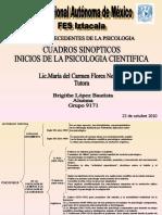Cuadros cos Piscologia Cientifica