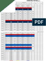 PTI Server-Daily CheckList v1.0_April