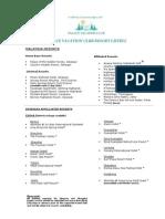 Pvc Resort List