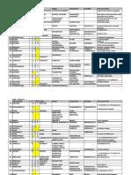Pre-Faculty World List Bilkent
