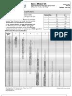 Flow Design UA Chart