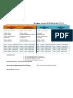 CST 2011 Testing Schedule