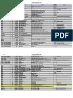 NZBL Surplus Assets.