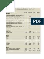 Apunte Estructura I.d