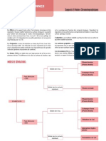 Guide Des Colonne Hplc