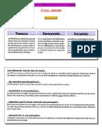 TRAVAUX-PERSONNELS-ENCADRES-1ère-ES-1-présentation-2008-…
