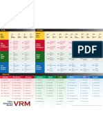 VRM Quick Reference Guide