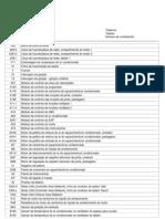 Esquema AC - Citroen C5 2.0 HDI 2000-2001