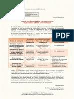 Protocolos y Guías de Diagnostico de Exámenes Médicos Obligatorios - Perú