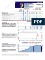 Big Sur Coast Homes Market Action Report Real Estate Sales for April 2011
