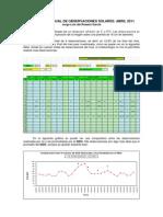 Resumen Mensual de Observaciones Solares - Abril 2011
