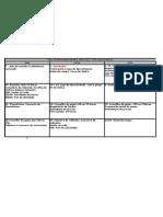 Plano Trimestral Maio a Julho 2011