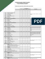 Plan de Estudios Medicina 2003