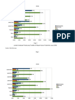 Data Jumlah Kendaraan