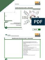 RUBRICAS Identificacion Proceso Salud