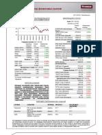 Finasta finanšu tirgu apskats